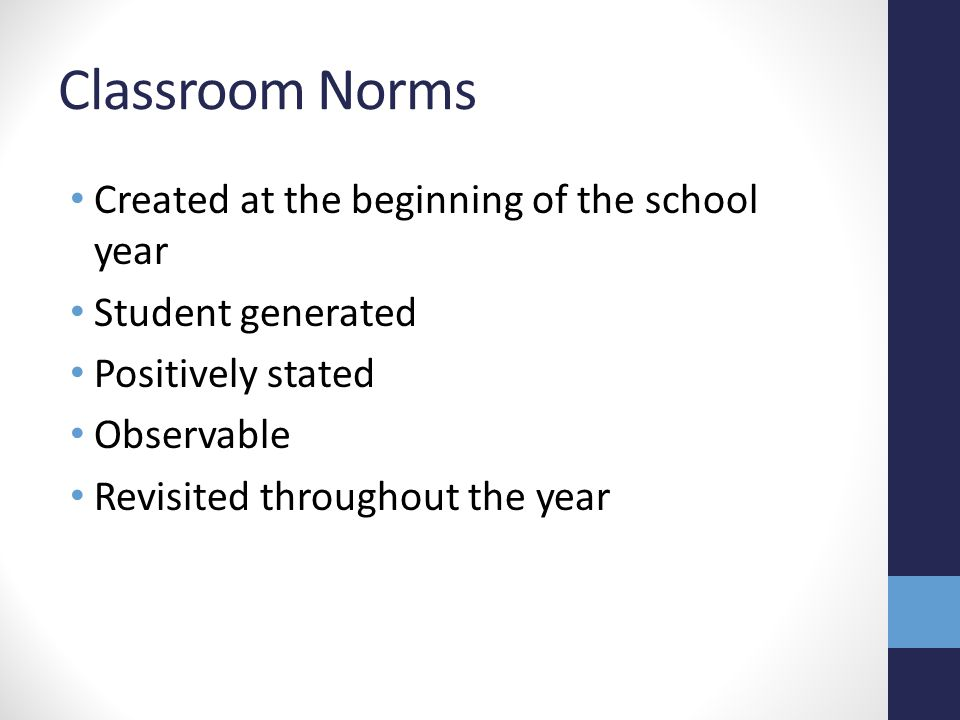 Classroom Norms Created at the beginning of the school year