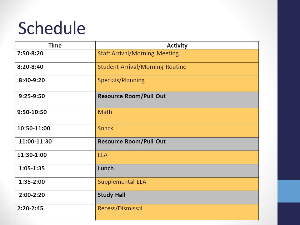 Schedule Time Activity 7:50-8:20 Staff Arrival/Morning Meeting