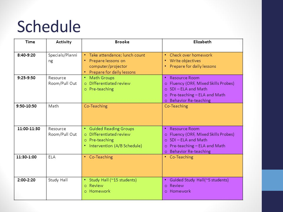 Schedule Time Activity Brooke Elizabeth 8:40-9:20 Specials/Planning