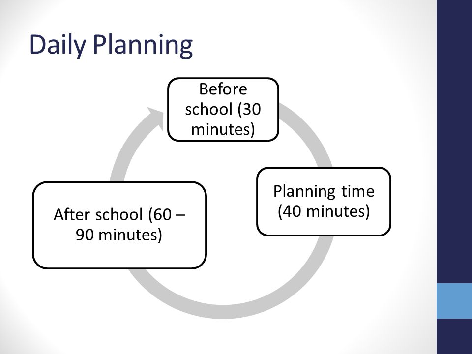 Daily Planning Before school (30 minutes) Planning time (40 minutes)