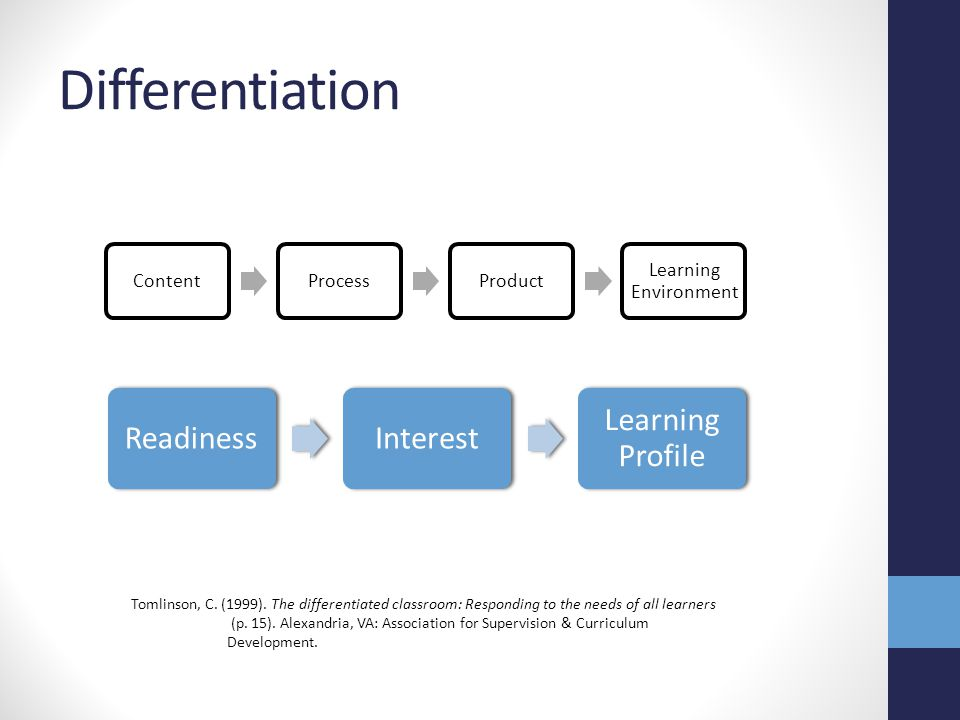 Differentiation Readiness Interest Learning Profile Content Process