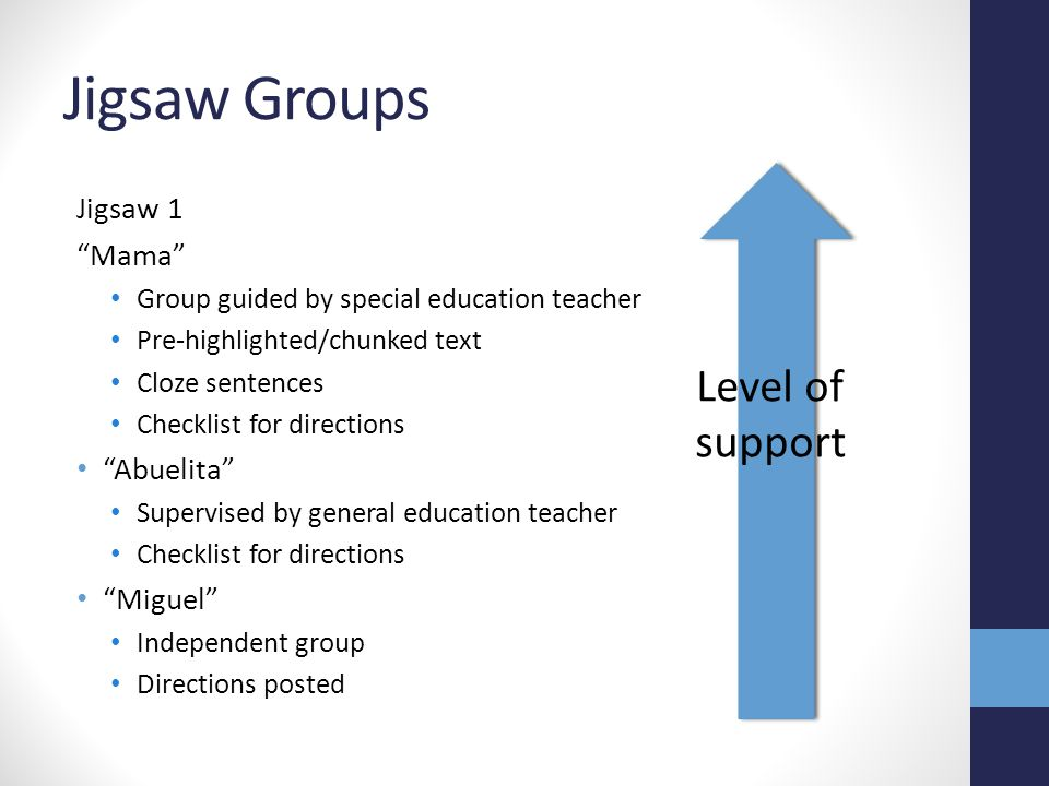 Jigsaw Groups Level of support Jigsaw 1 Mama Abuelita Miguel