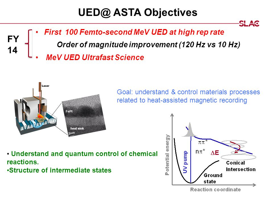 UED@ ASTA Objectives FY14