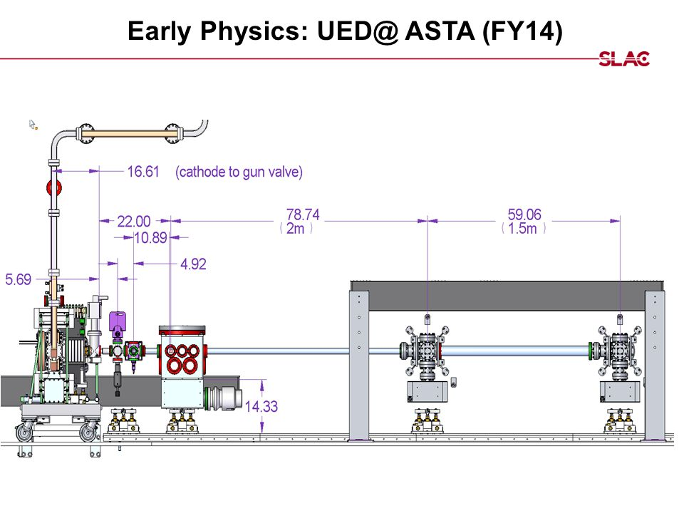 Early Physics: UED@ ASTA (FY14)