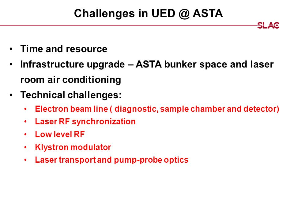 Challenges in UED @ ASTA