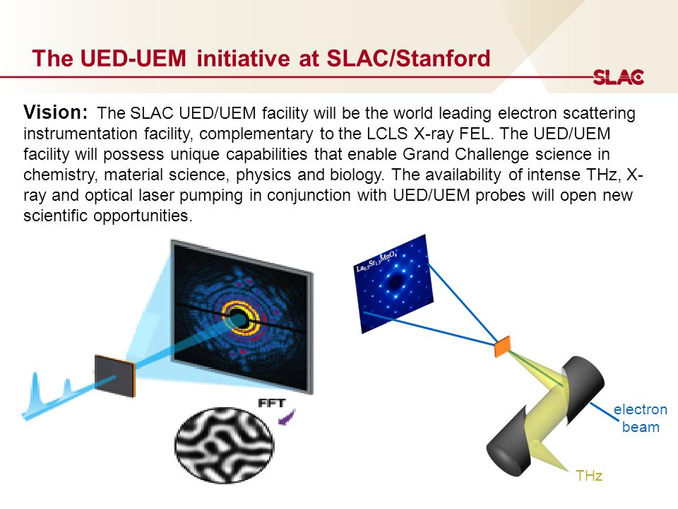 The UED-UEM initiative at SLAC/Stanford