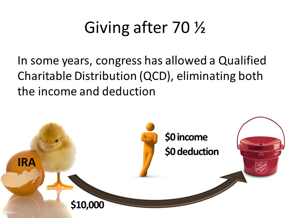 Giving after 70 ½ In some years, congress has allowed a Qualified Charitable Distribution (QCD), eliminating both the income and deduction.