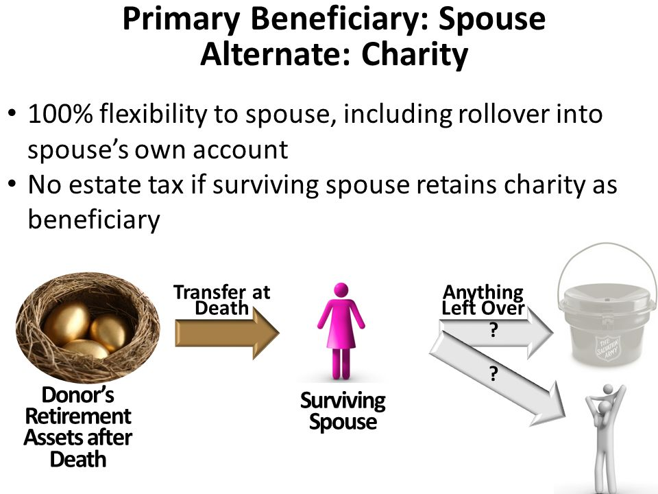 Primary Beneficiary: Spouse Donor's Retirement Assets after Death