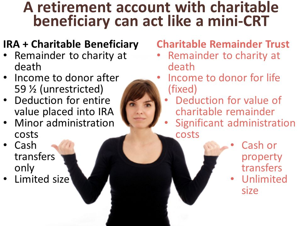 A retirement account with charitable beneficiary can act like a mini-CRT