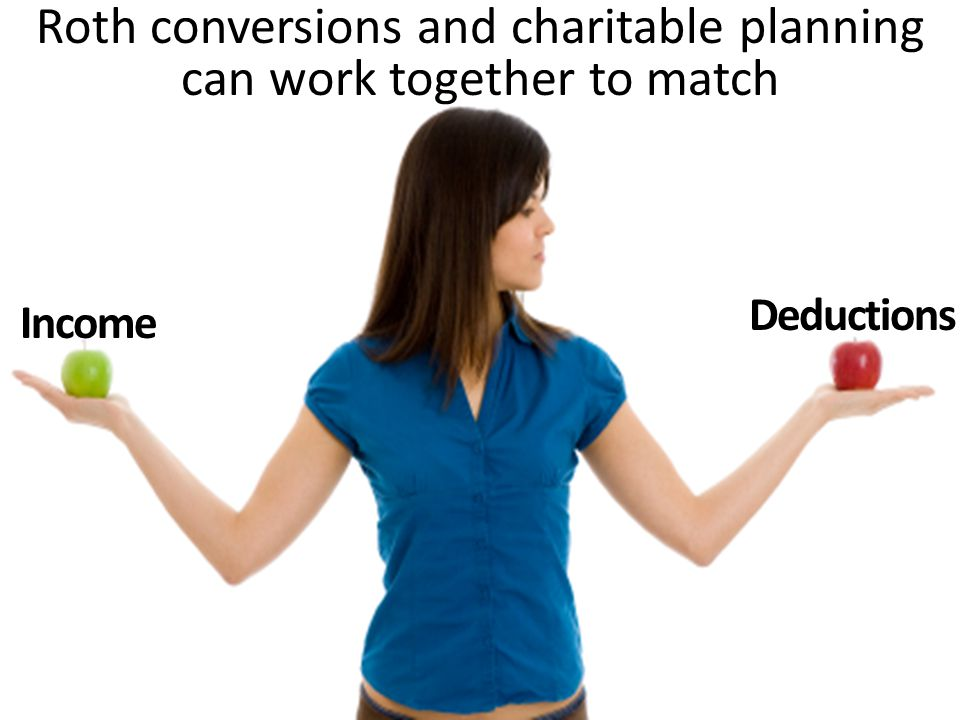 Roth conversions and charitable planning can work together to match