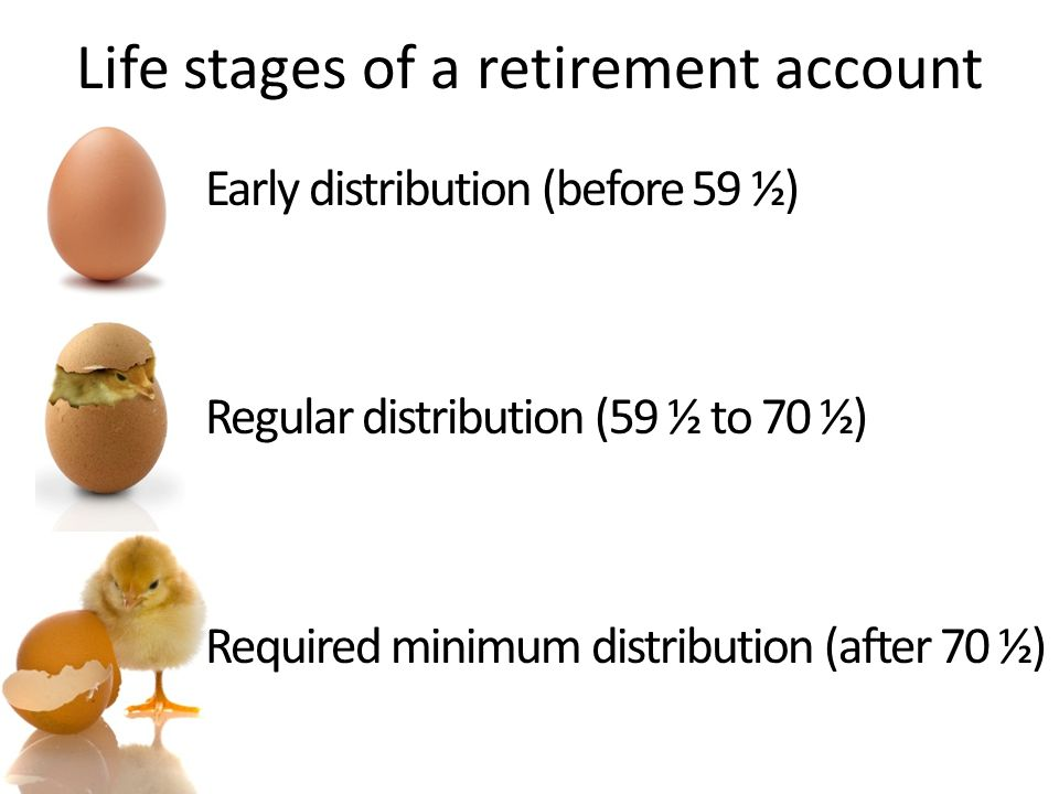 Life stages of a retirement account