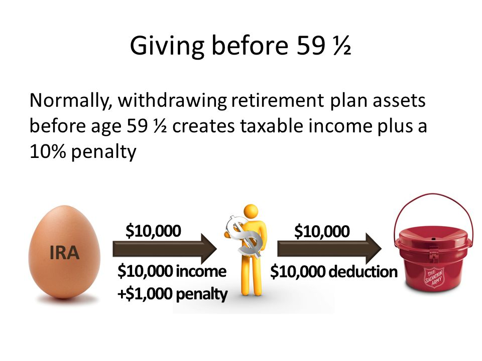 Giving before 59 ½ Normally, withdrawing retirement plan assets before age 59 ½ creates taxable income plus a 10% penalty.