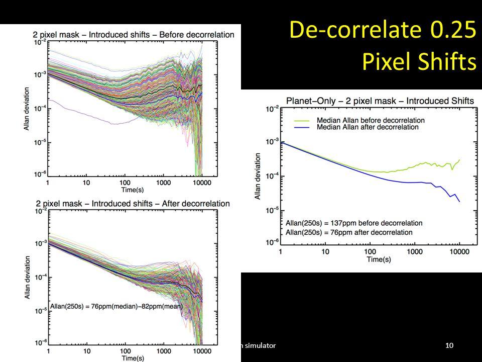 De-correlate 0.25 Pixel Shifts