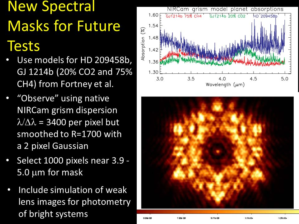 New Spectral Masks for Future Tests