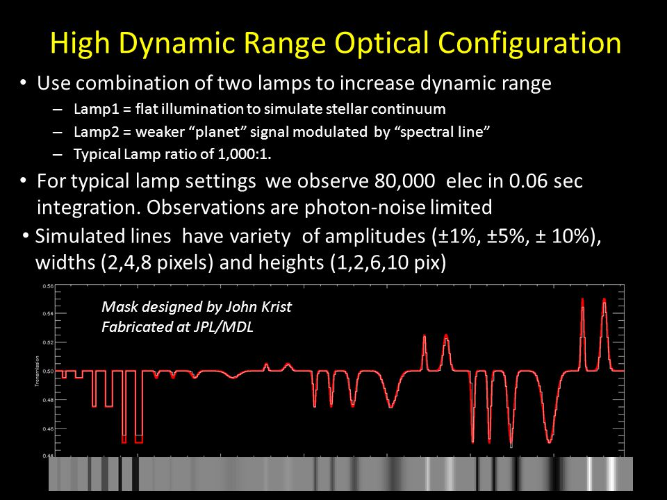 High Dynamic Range Optical Configuration
