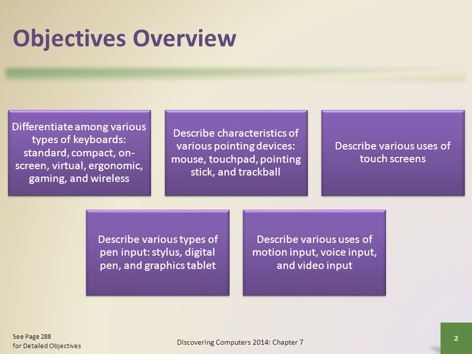 Objectives Overview Differentiate among various types of keyboards: standard, compact, on-screen, virtual, ergonomic, gaming, and wireless.