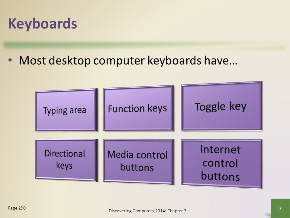Keyboards Most desktop computer keyboards have… Typing area