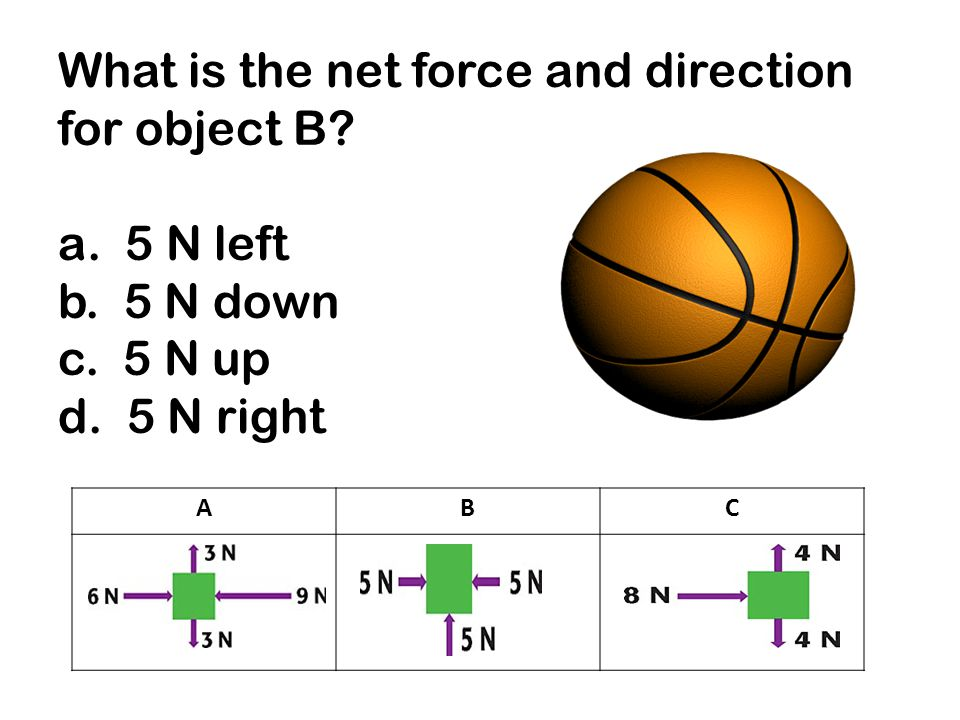 What is the net force and direction for object B