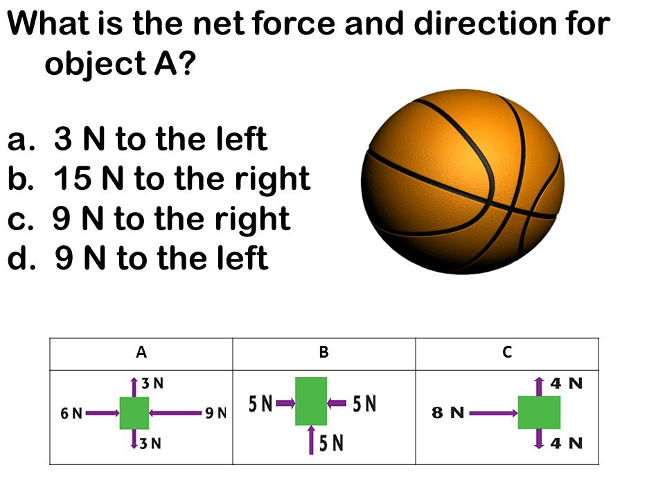 What is the net force and direction for object A a. 3 N to the left
