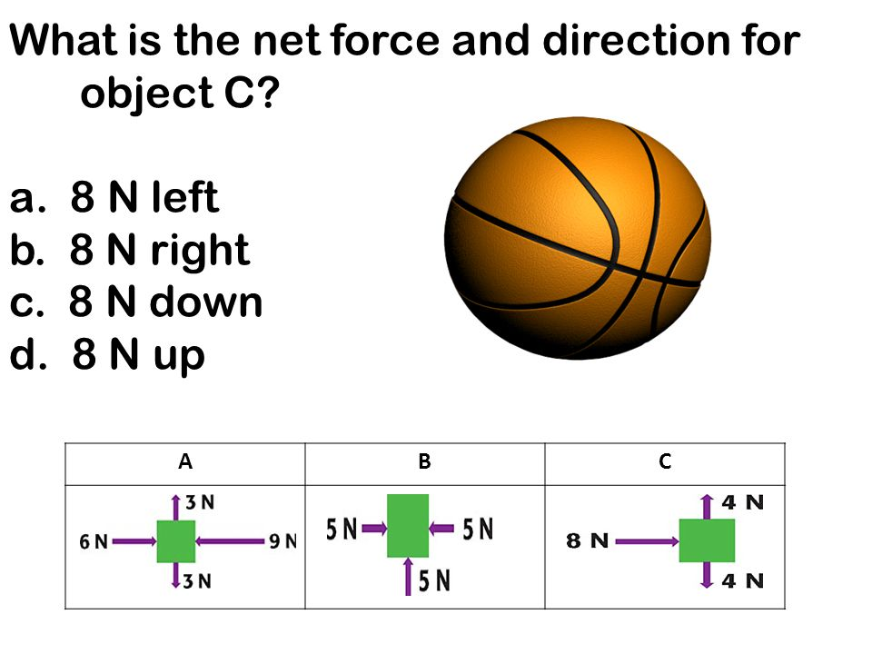What is the net force and direction for object C a. 8 N left