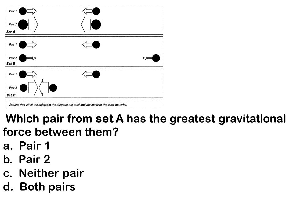 s Which pair from set A has the greatest gravitational force between them a. Pair 1.