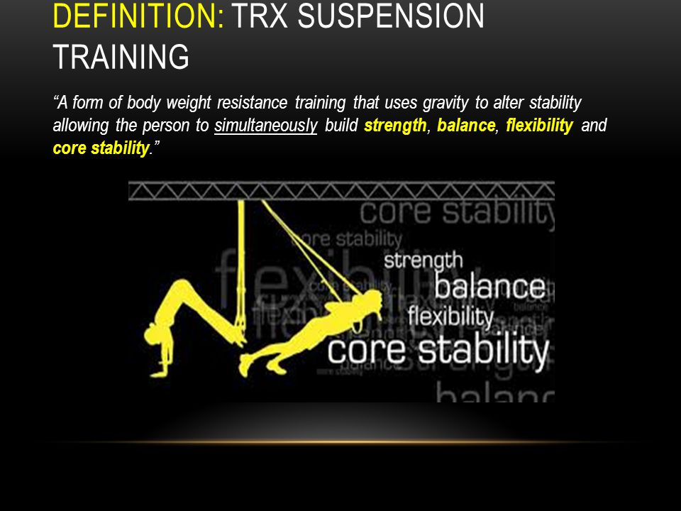 DEFINITION: TRX SUSPENSION TRAINING
