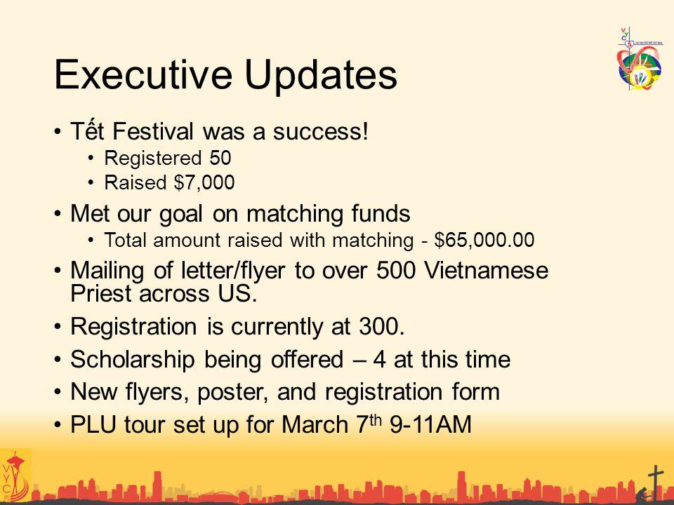 Executive Updates Tết Festival was a success!