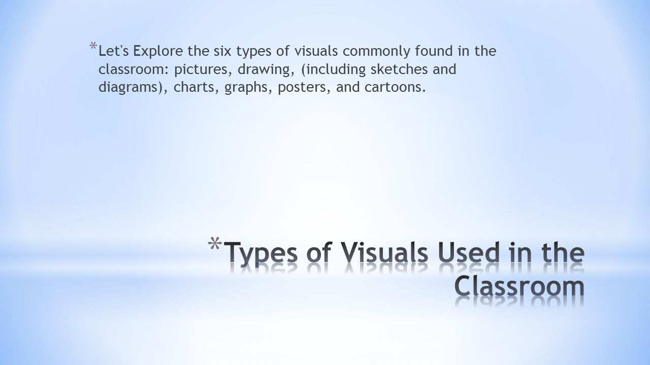 Types of Visuals Used in the Classroom