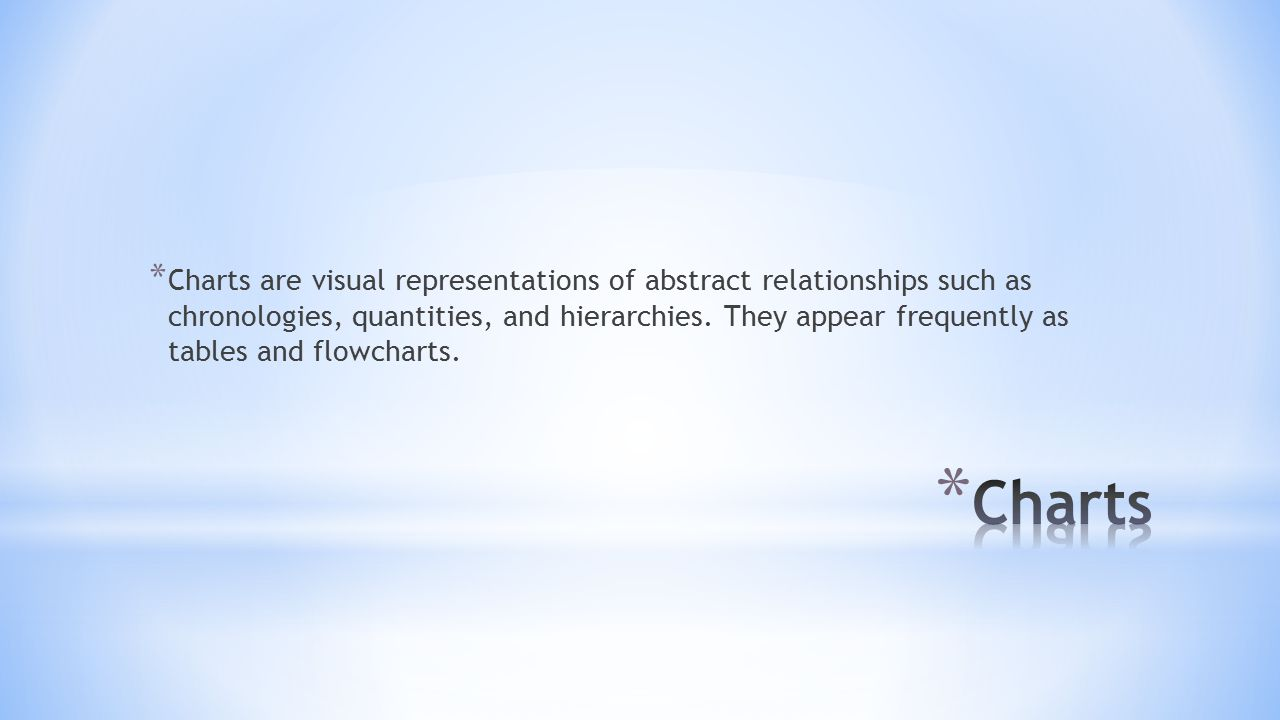 Charts are visual representations of abstract relationships such as chronologies, quantities, and hierarchies. They appear frequently as tables and flowcharts.