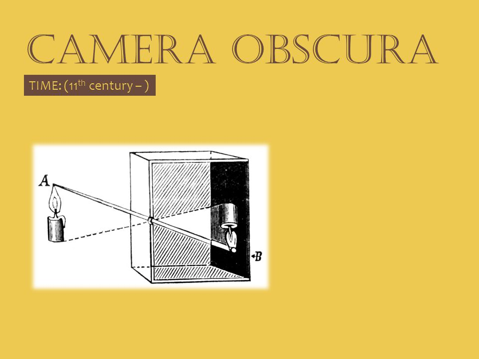 CAMERA OBSCURA TIME: (11th century – )