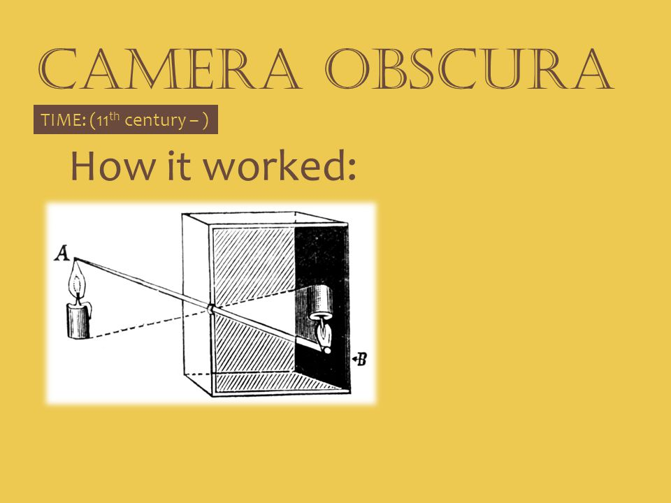 CAMERA OBSCURA TIME: (11th century – ) How it worked: