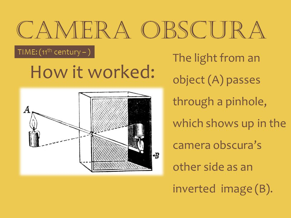 CAMERA OBSCURA How it worked: