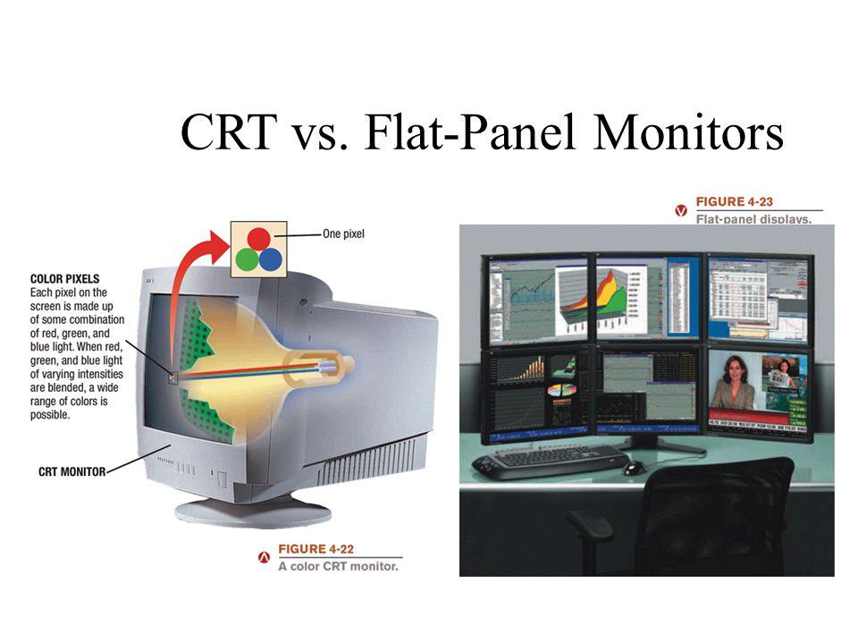 CRT vs. Flat-Panel Monitors