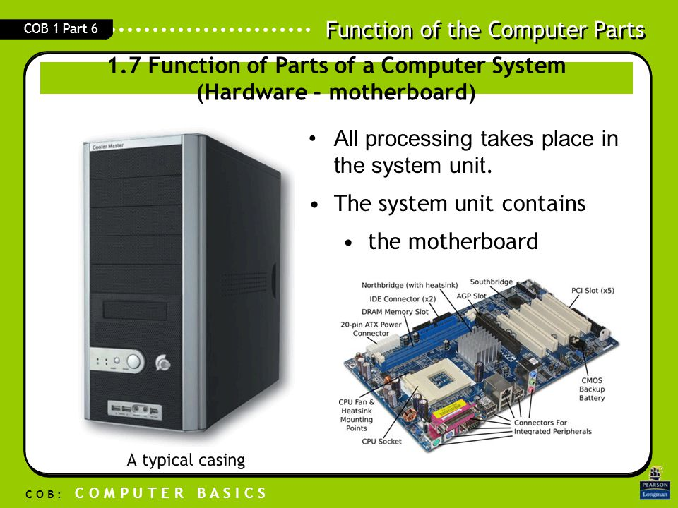 1.7 Function of Parts of a Computer System (Hardware – motherboard)