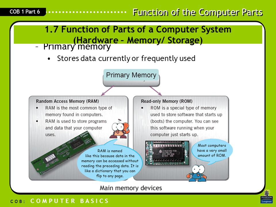 pictures of computer hardware parts and functions www kidskunst info rh kidskunst info