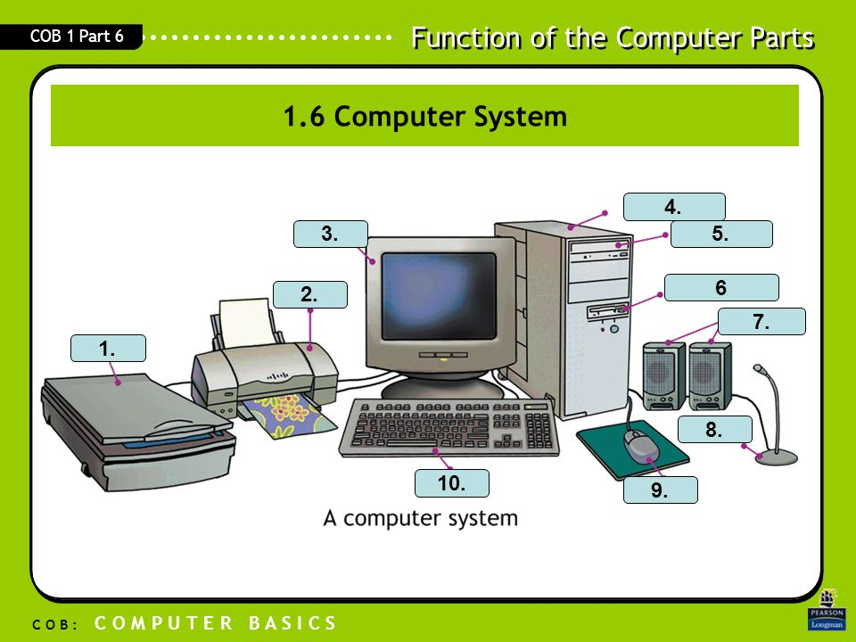 1.6 Computer System System unit 4. 3. 5. 6 2. 7. 1. 8. 10. 9.