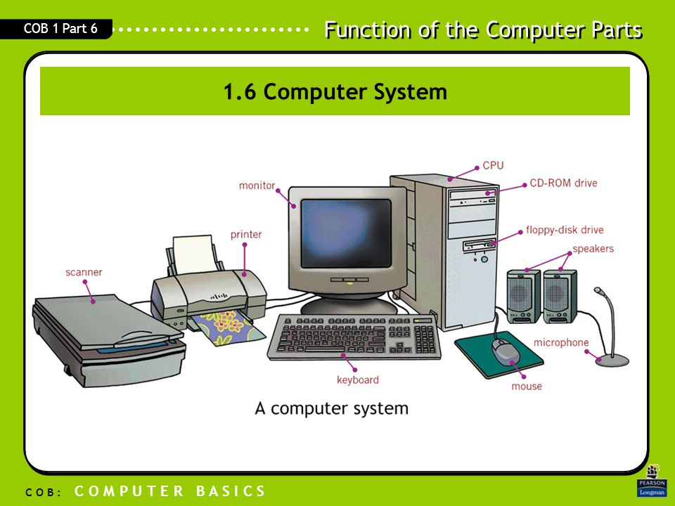 1.6 Computer System