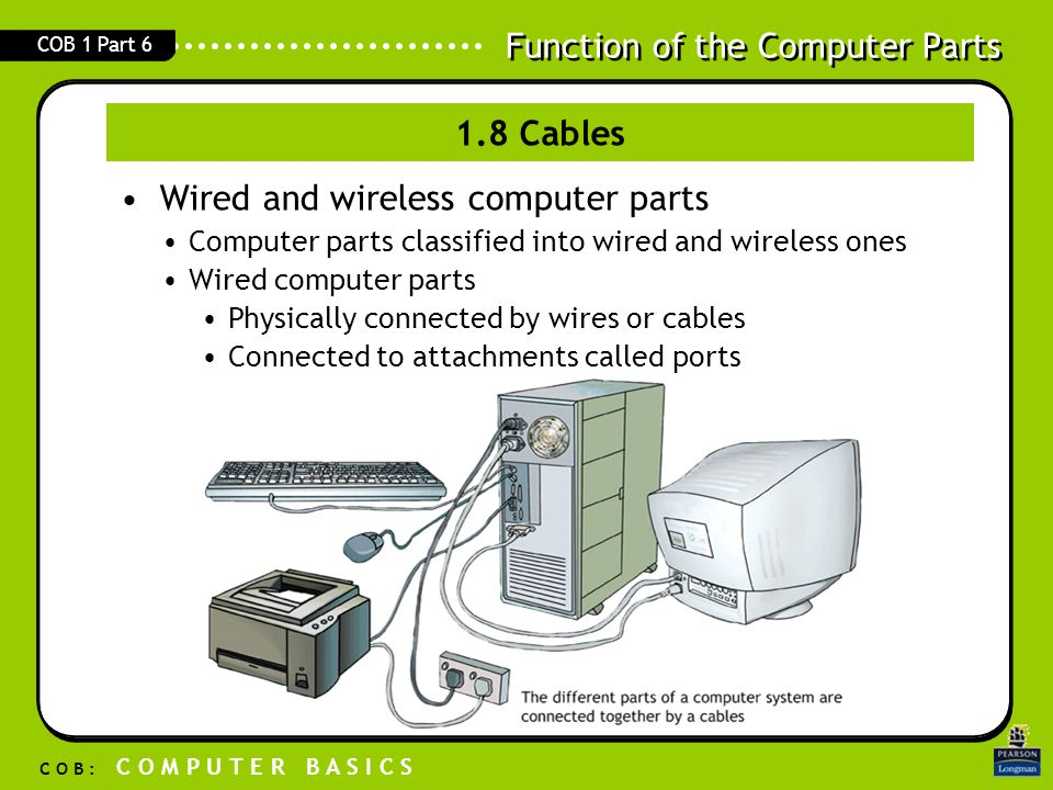 Wired and wireless computer parts