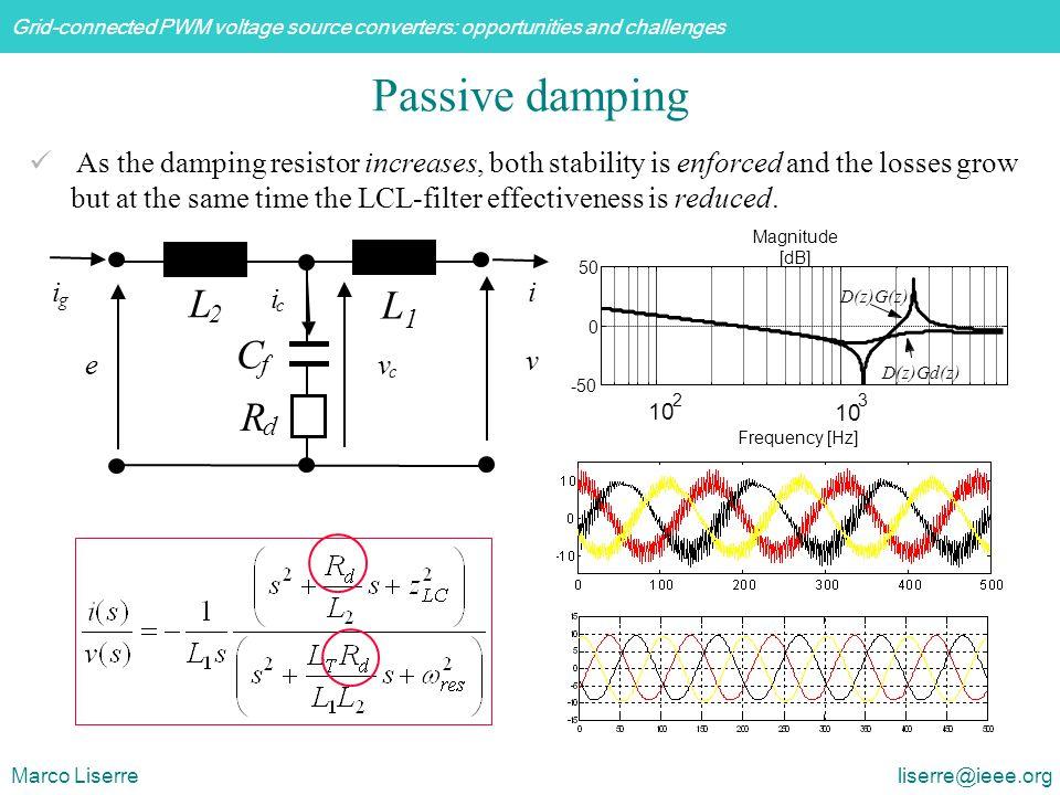 Passive damping