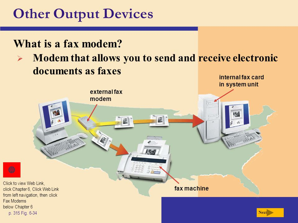 Other Output Devices What is a fax modem