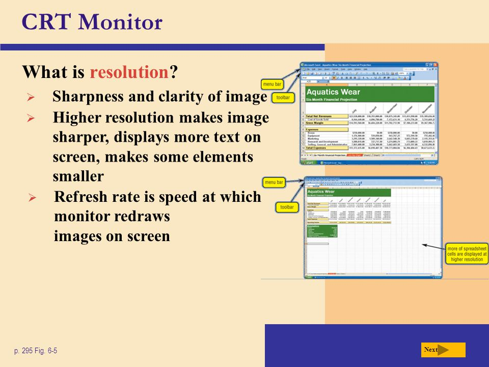 CRT Monitor What is resolution Sharpness and clarity of image