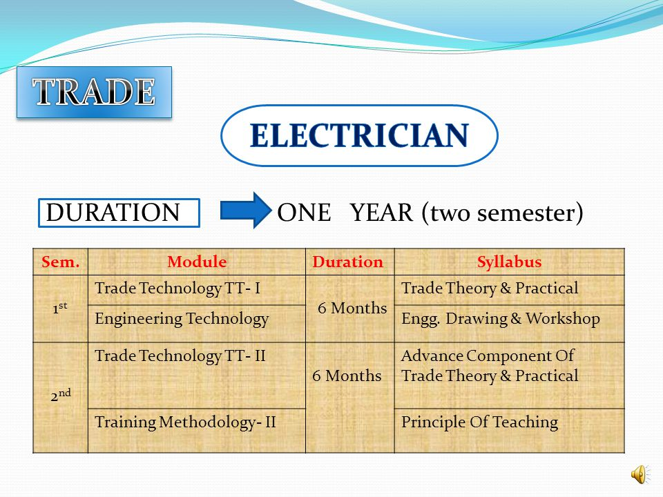 TRADE ELECTRICIAN DURATION ONE YEAR (two semester) Sem. Module
