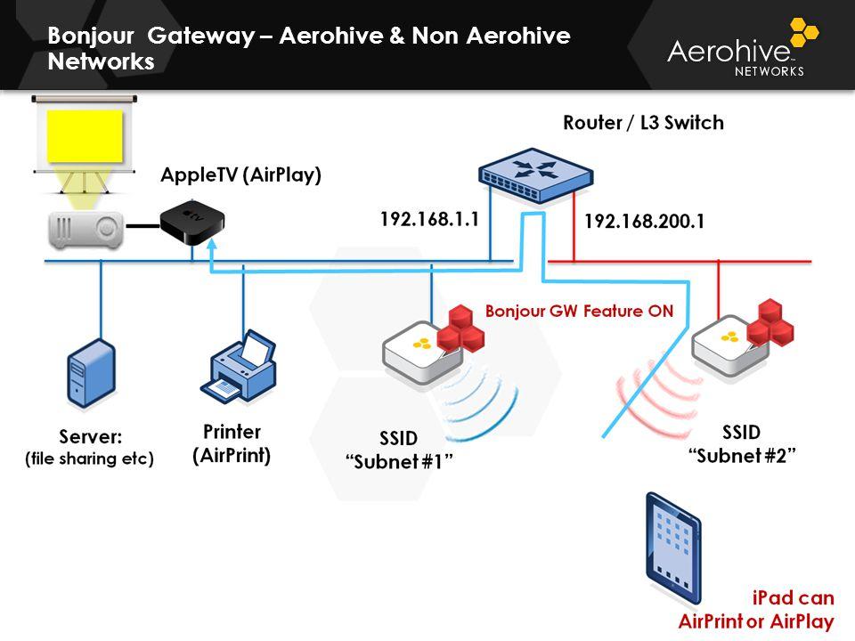 Bonjour Gateway – Aerohive & Non Aerohive Networks