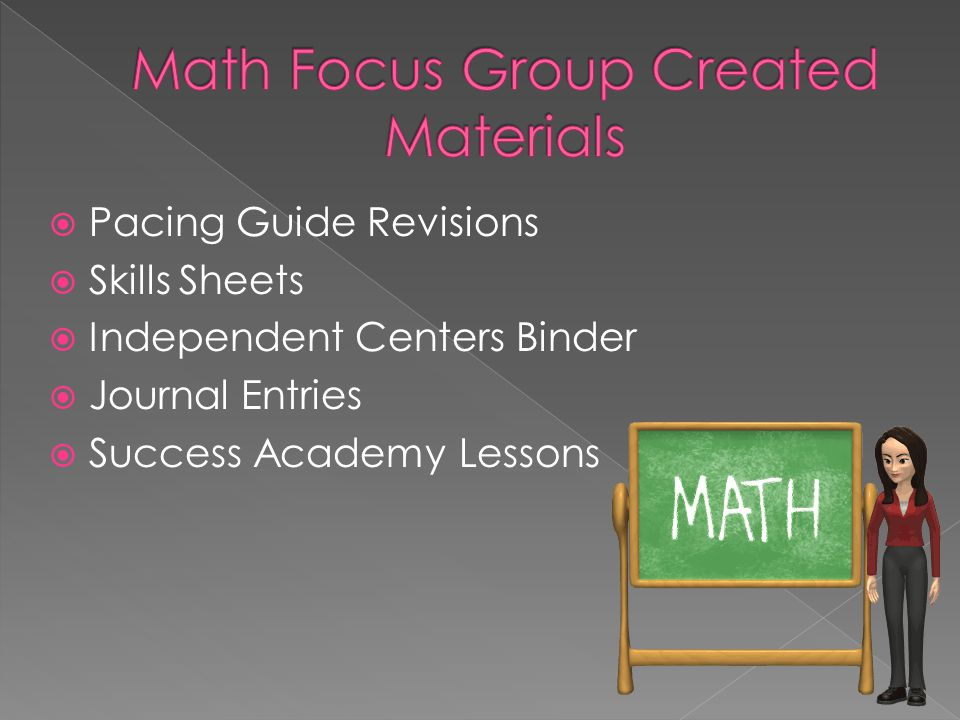 Math Focus Group Created Materials