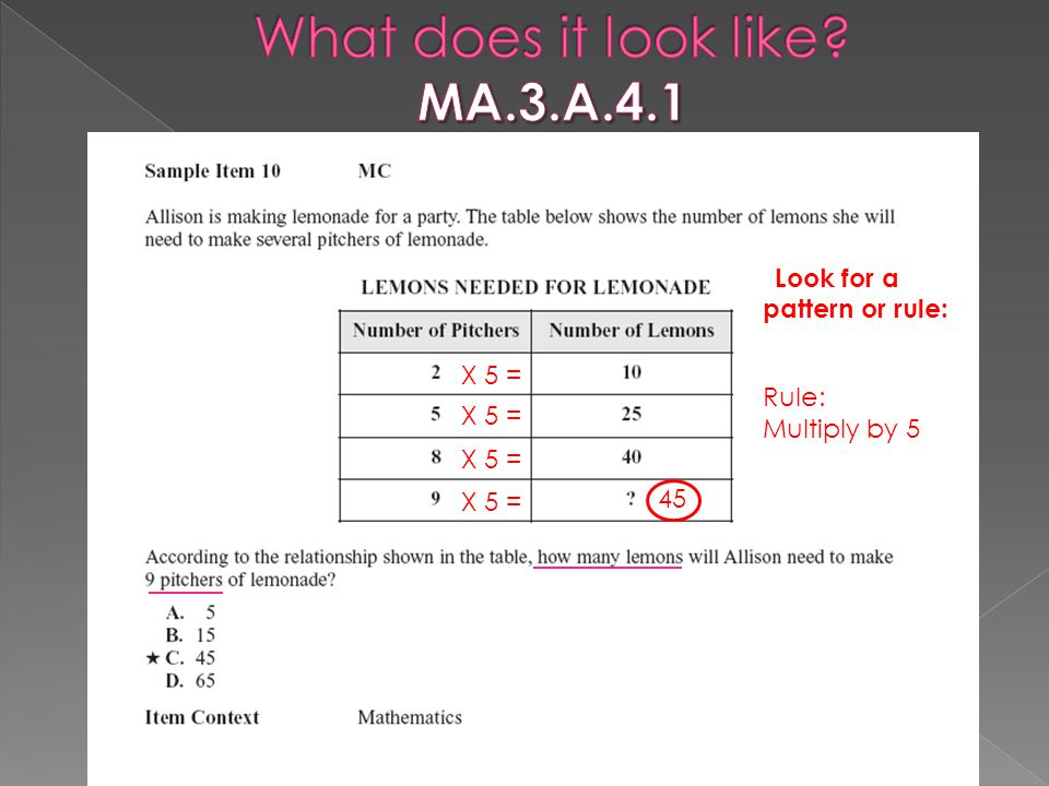 What does it look like MA.3.A.4.1