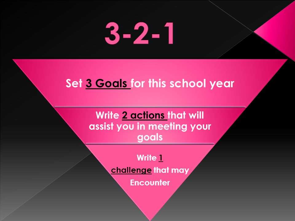 Write 2 actions that will assist you in meeting your goals