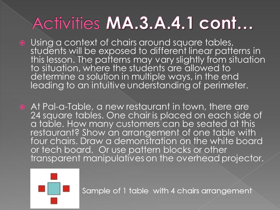 Activities MA.3.A.4.1 cont…