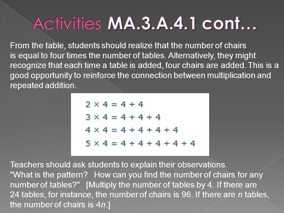 Activities MA.3.A.4.1 cont… From the table, students should realize that the number of chairs.