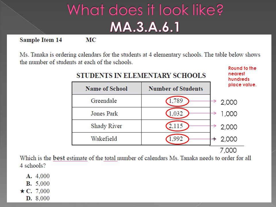 What does it look like MA.3.A.6.1