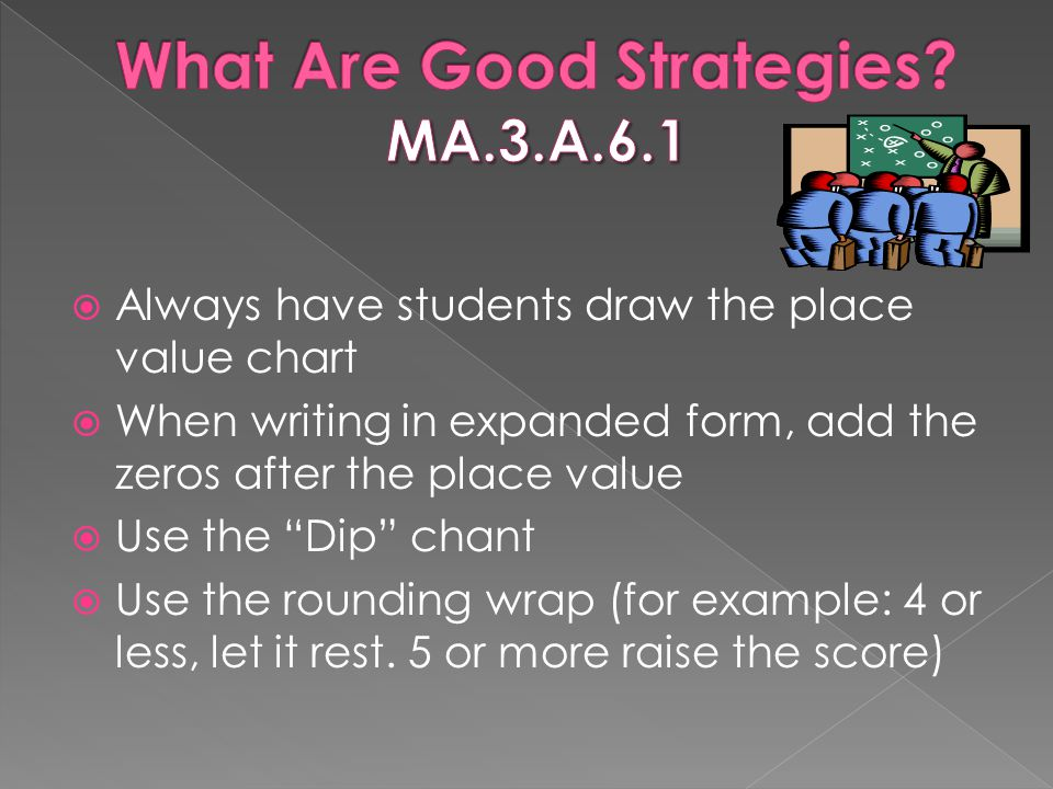 What Are Good Strategies MA.3.A.6.1